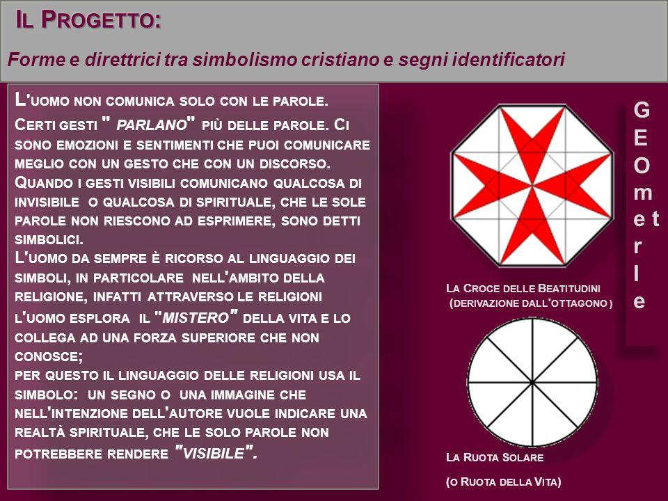 Forme e direttrici tra simbolismo cristiano e segni identificatori L UOMO NON COMUNICA SOLO CON LE PAROLE.