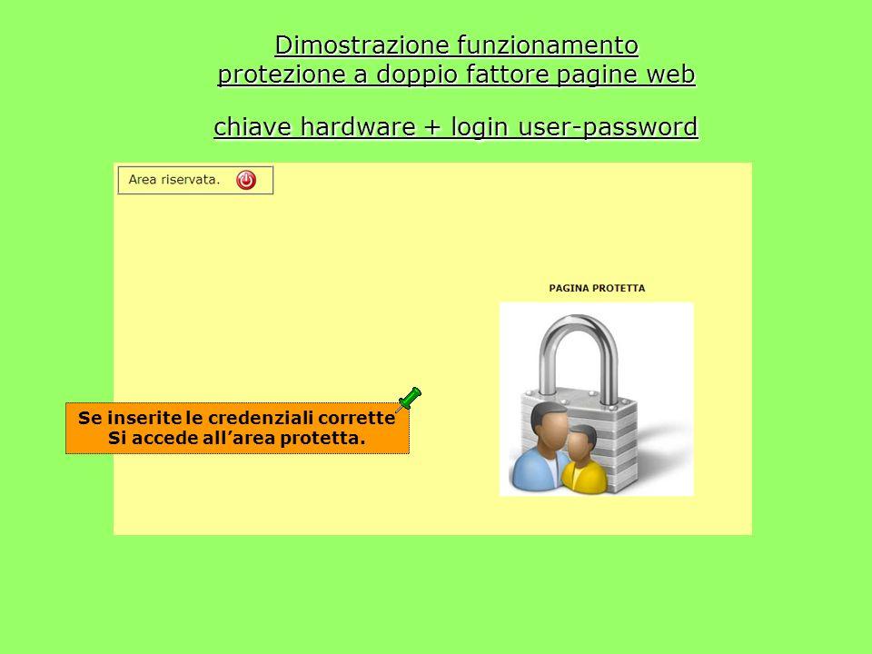 Dimostrazione funzionamento protezione a doppio fattore pagine web chiave hardware + login user-password Se inserite le credenziali corrette Si accede allarea protetta.