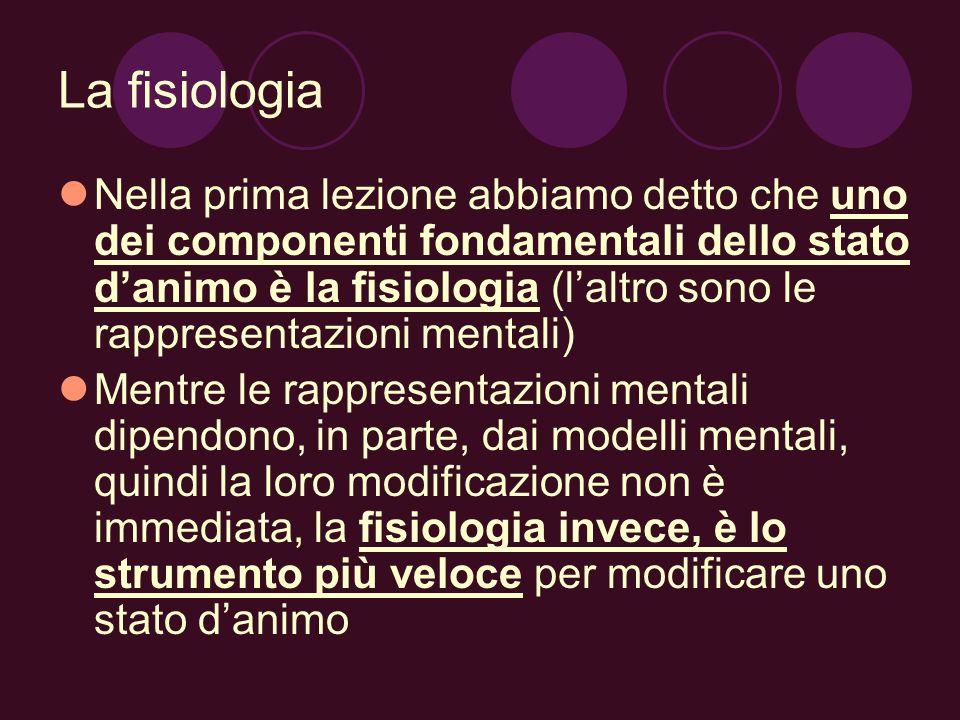 La fisiologia Nella prima lezione abbiamo detto che uno dei componenti fondamentali dello stato danimo è la fisiologia (laltro sono le rappresentazion