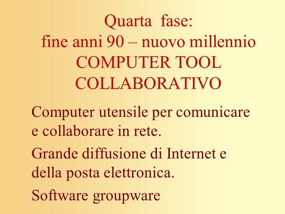 Quarta fase: fine anni 90 – nuovo millennio COMPUTER TOOL COLLABORATIVO Computer utensile per comunicare e collaborare in rete. Grande diffusione di I