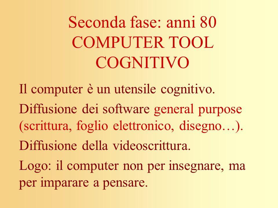Seconda fase: anni 80 COMPUTER TOOL COGNITIVO Il computer è un utensile cognitivo. Diffusione dei software general purpose (scrittura, foglio elettron
