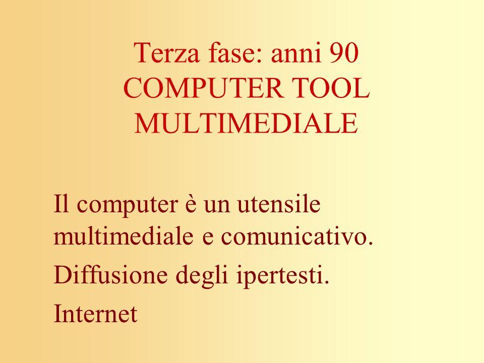 Terza fase: anni 90 COMPUTER TOOL MULTIMEDIALE Il computer è un utensile multimediale e comunicativo. Diffusione degli ipertesti. Internet