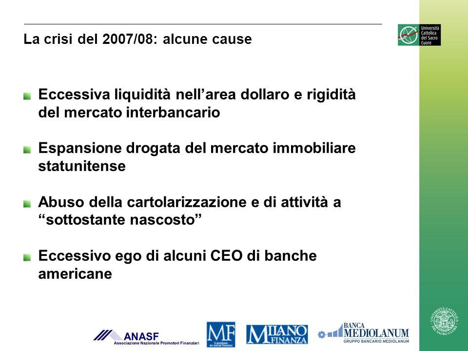 La crisi del 2007/08: alcune cause Eccessiva liquidità nellarea dollaro e rigidità del mercato interbancario Espansione drogata del mercato immobiliar
