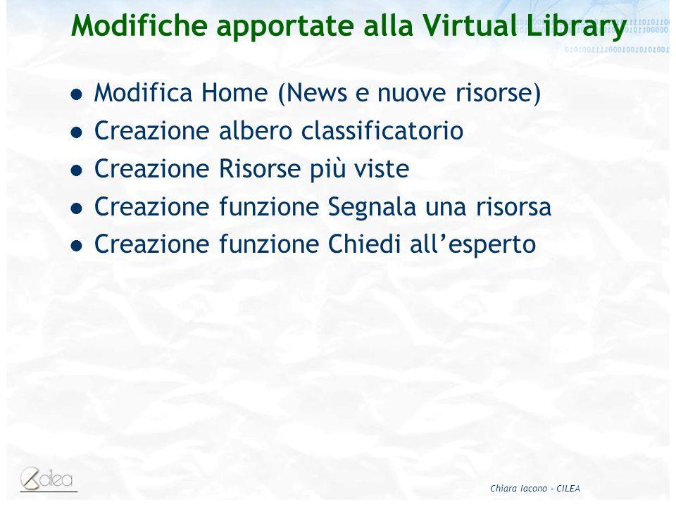 Chiara Iacono - CILEA Modifiche apportate alla Virtual Library Modifica Home (News e nuove risorse) Creazione albero classificatorio Creazione Risorse