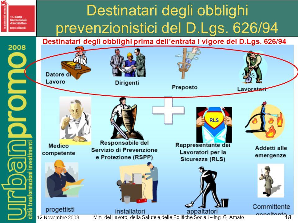Min. del Lavoro, della Salute e delle Politiche Sociali – Ing. G. Amato 12 Novembre 2008 18 Destinatari degli obblighi prevenzionistici del D.Lgs. 626