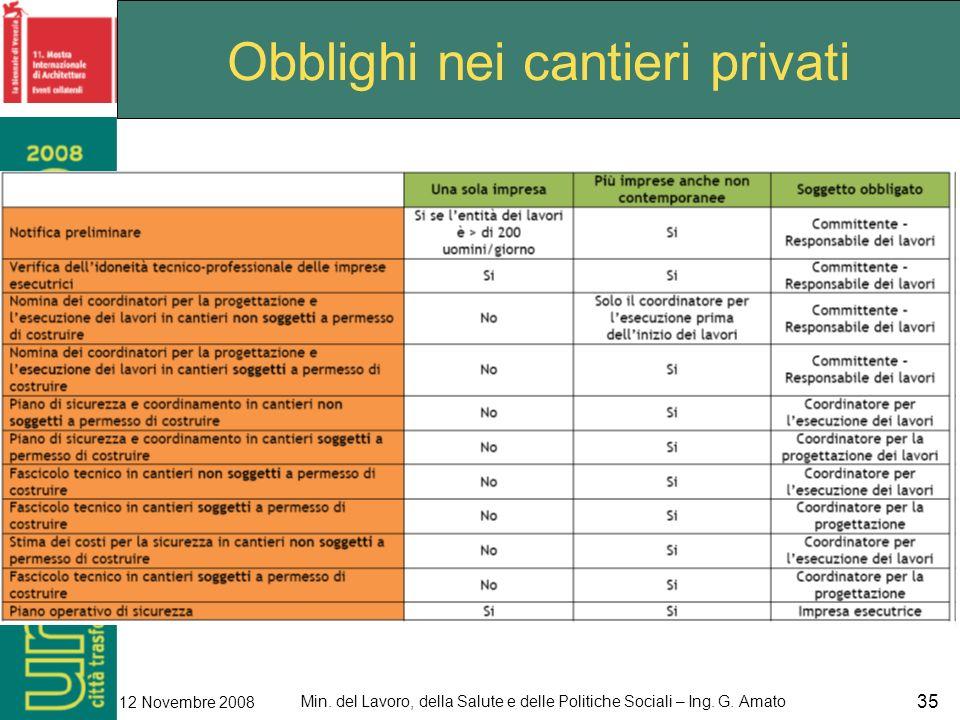 Min. del Lavoro, della Salute e delle Politiche Sociali – Ing. G. Amato 12 Novembre 2008 35 Obblighi nei cantieri privati