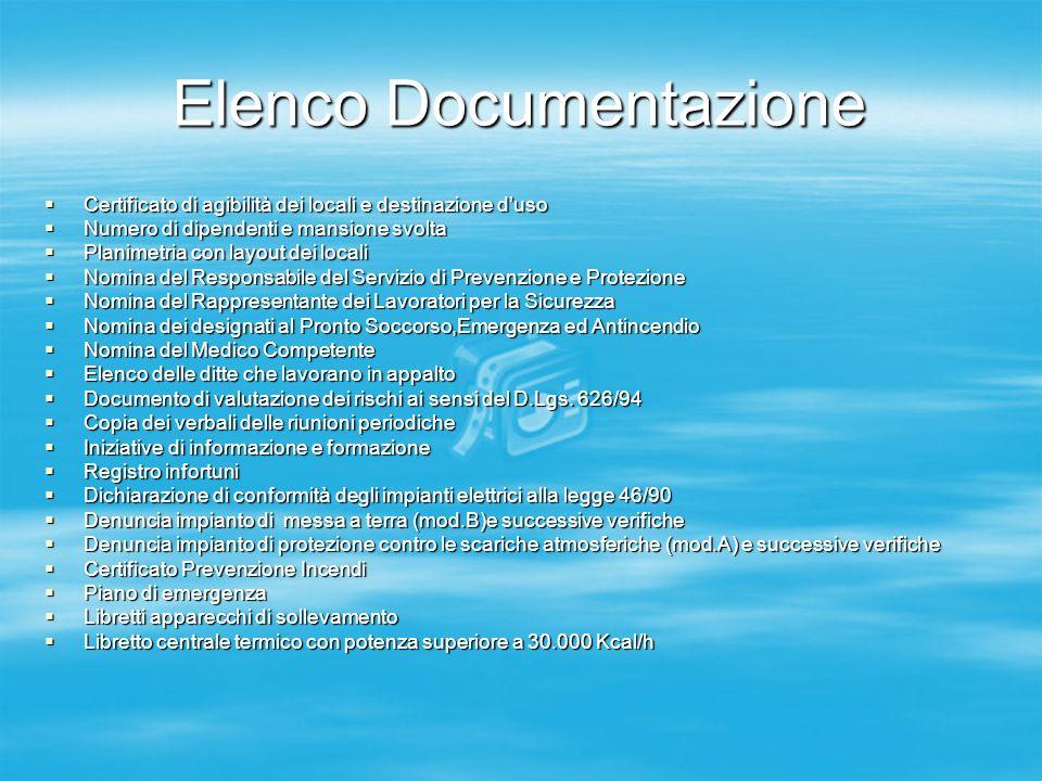 Elenco Documentazione Certificato di agibilità dei locali e destinazione duso Certificato di agibilità dei locali e destinazione duso Numero di dipend