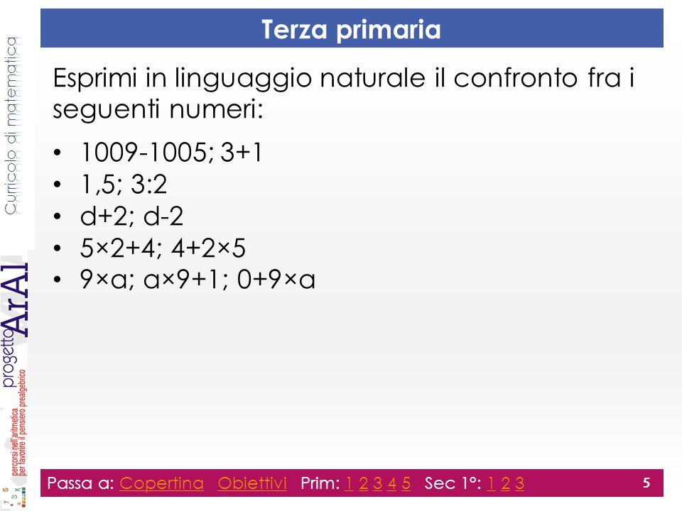 Quarta primaria Esprimi in linguaggio naturale il confronto fra i seguenti numeri: 2×9; 20-3 d+d; d-d; 2×d; 0×d; d×2 (d ha sempre lo stesso valore) 3+4×5; 4×3+3×5 3×(5+2); (3×5)+(3×2); (5×2)+3; 3×5+3×2 4+a×2; 2×a-4; a+a+4 Passa a: Copertina Obiettivi Prim: 1 2 3 4 5 Sec 1°: 1 2 3CopertinaObiettivi12345123 6