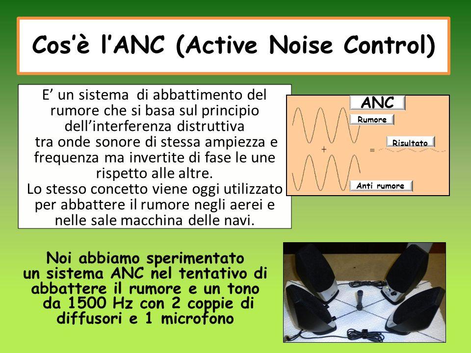 E un sistema di abbattimento del rumore che si basa sul principio dellinterferenza distruttiva tra onde sonore di stessa ampiezza e frequenza ma invertite di fase le une rispetto alle altre.