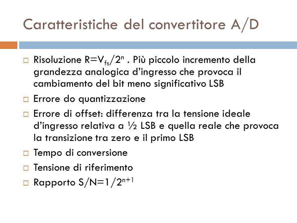 Caratteristiche del convertitore A/D Risoluzione R=V fs /2 n. Più piccolo incremento della grandezza analogica dingresso che provoca il cambiamento de