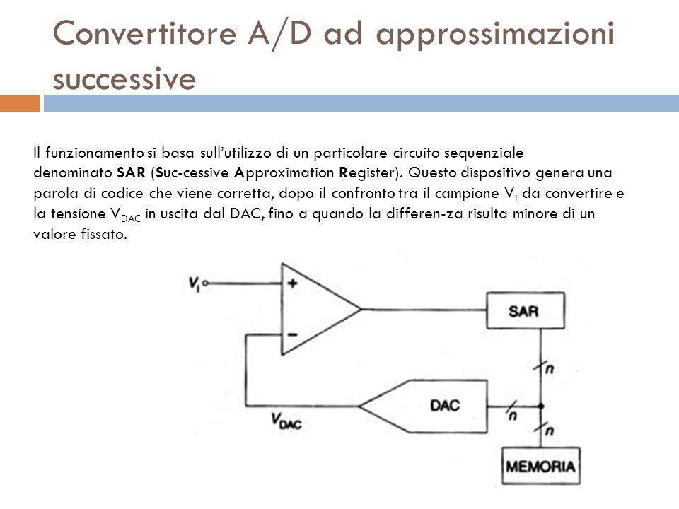 Convertitore A/D ad approssimazioni successive Il funzionamento si basa sullutilizzo di un particolare circuito sequenziale denominato SAR (Suc-cessiv