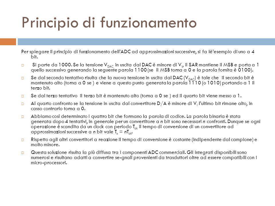 Principio di funzionamento Per spiegare il principio di funzionamento dellADC ad approssimazioni successive, si fa lèesempio di uno a 4 bit. Si parte