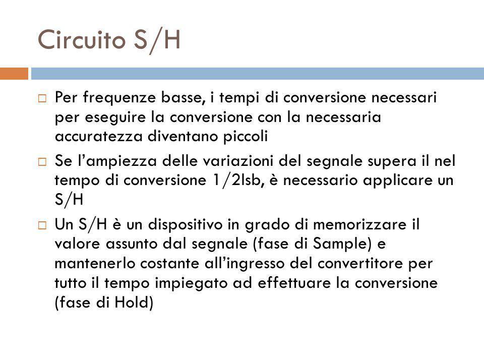 Circuito S/H Per frequenze basse, i tempi di conversione necessari per eseguire la conversione con la necessaria accuratezza diventano piccoli Se lamp