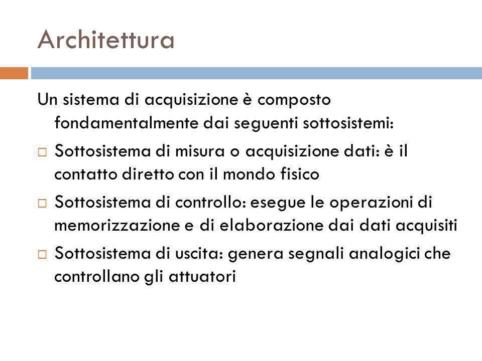 Architettura Un sistema di acquisizione è composto fondamentalmente dai seguenti sottosistemi: Sottosistema di misura o acquisizione dati: è il contat