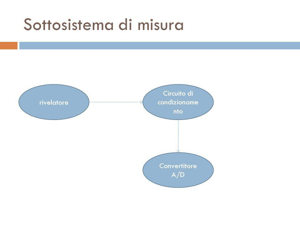 Sottosistema di misura rivelatore Circuito di condizioname nto Convertitore A/D