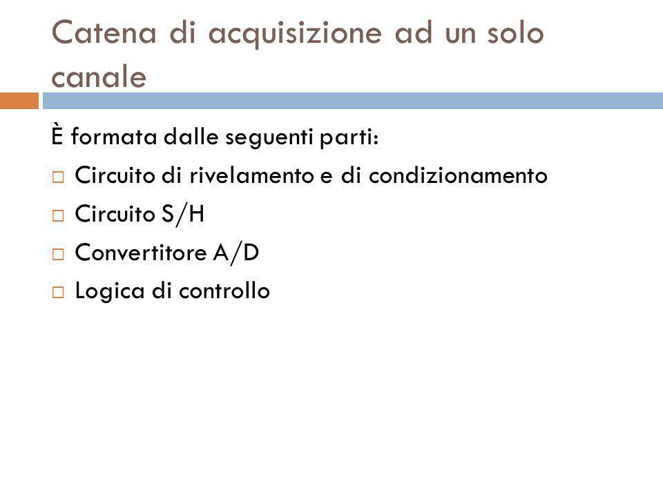 Catena di acquisizione ad un solo canale È formata dalle seguenti parti: Circuito di rivelamento e di condizionamento Circuito S/H Convertitore A/D Lo