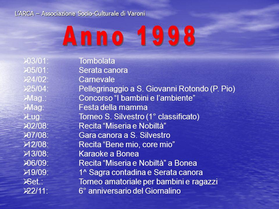 LARCA – Associazione Socio-Culturale di Varoni 03/01:Tombolata 05/01:Serata canora 24/02:Carnevale 25/04:Pellegrinaggio a S. Giovanni Rotondo (P. Pio)