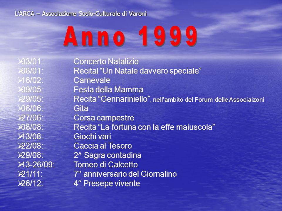 LARCA – Associazione Socio-Culturale di Varoni 03/01: Concerto Natalizio 06/01: Recital Un Natale davvero speciale 16/02: Carnevale 09/05: Festa della
