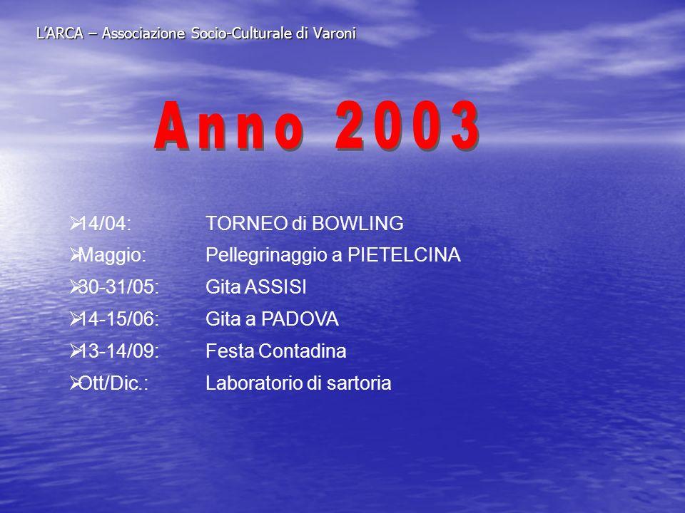 LARCA – Associazione Socio-Culturale di Varoni 14/04: TORNEO di BOWLING Maggio:Pellegrinaggio a PIETELCINA 30-31/05:Gita ASSISI 14-15/06:Gita a PADOVA
