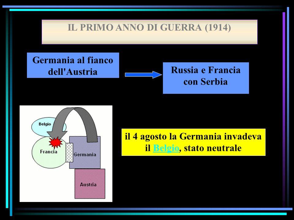 IL PRIMO ANNO DI GUERRA (1914) Germania al fianco dell Austria Russia e Francia con Serbia il 4 agosto la Germania invadeva il Belgio, stato neutrale