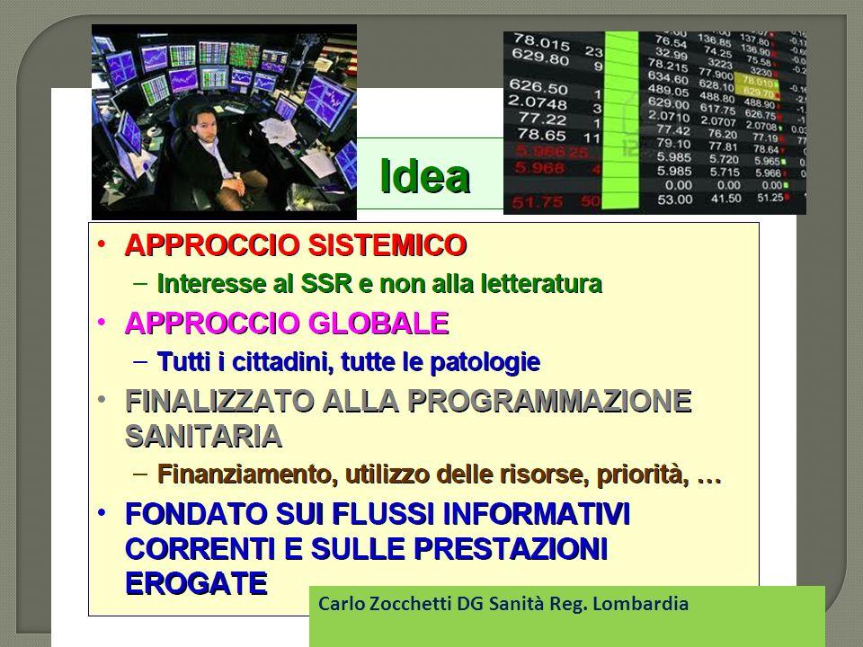 Carlo Zocchetti DG Sanità Reg. Lombardia