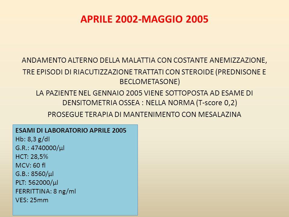 APRILE 2002-MAGGIO 2005 ANDAMENTO ALTERNO DELLA MALATTIA CON COSTANTE ANEMIZZAZIONE, TRE EPISODI DI RIACUTIZZAZIONE TRATTATI CON STEROIDE (PREDNISONE