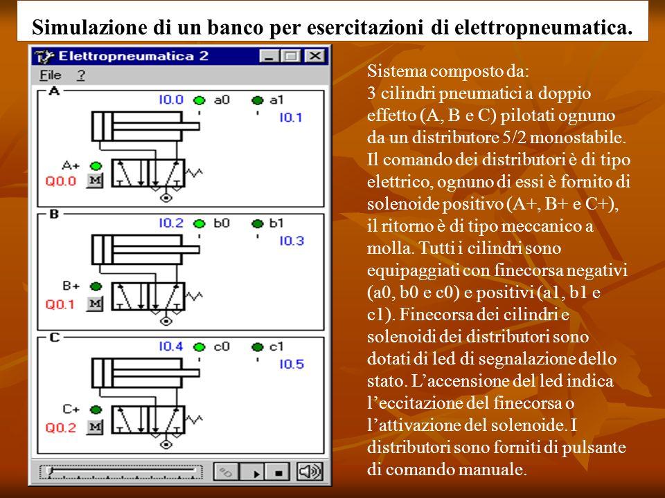 Simulazione di un banco per esercitazioni di elettropneumatica. Sistema composto da: 3 cilindri pneumatici a doppio effetto (A, B e C) pilotati ognuno