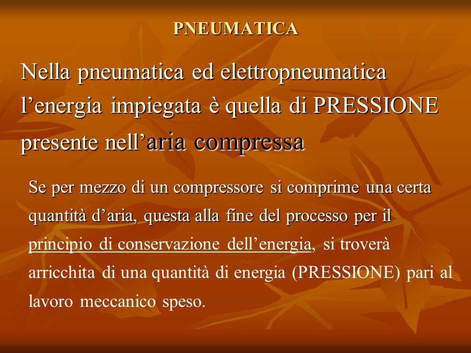 PNEUMATICA Nella pneumatica ed elettropneumatica lenergia impiegata è quella di PRESSIONE presente nell aria compressa Se per mezzo di un compressore