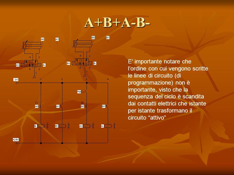 A+B+A-B- E importante notare che lordine con cui vengono scritte le linee di circuito (di programmazione) non è importante, visto che la sequenza del