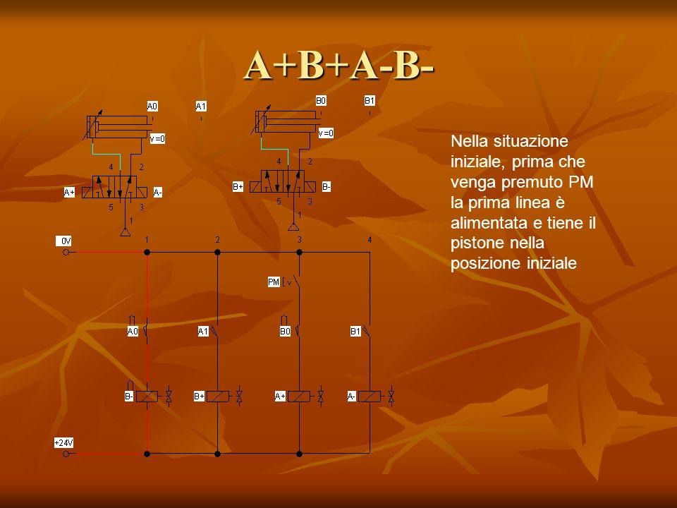 A+B+A-B- Nella situazione iniziale, prima che venga premuto PM la prima linea è alimentata e tiene il pistone nella posizione iniziale