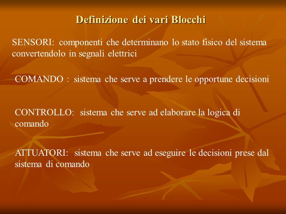 Definizione dei vari Blocchi SENSORI: componenti che determinano lo stato fisico del sistema convertendolo in segnali elettrici COMANDO : sistema che