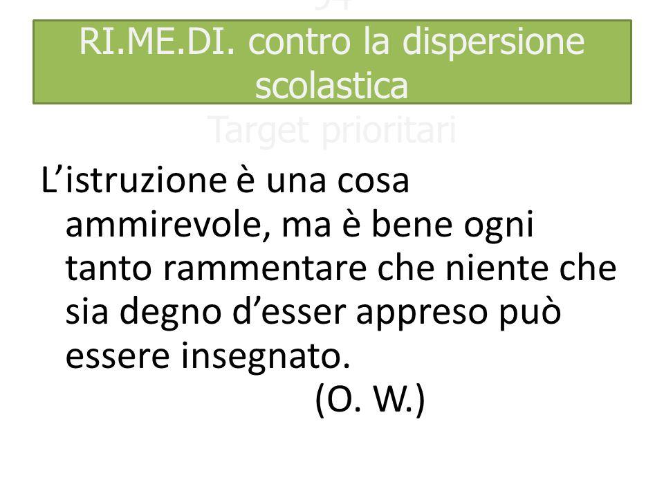 Pon F3 FSE 04 POR SICILIA 2013 94 RI.ME.DI. contro la dispersione scolastica Target prioritari Listruzione è una cosa ammirevole, ma è bene ogni tanto