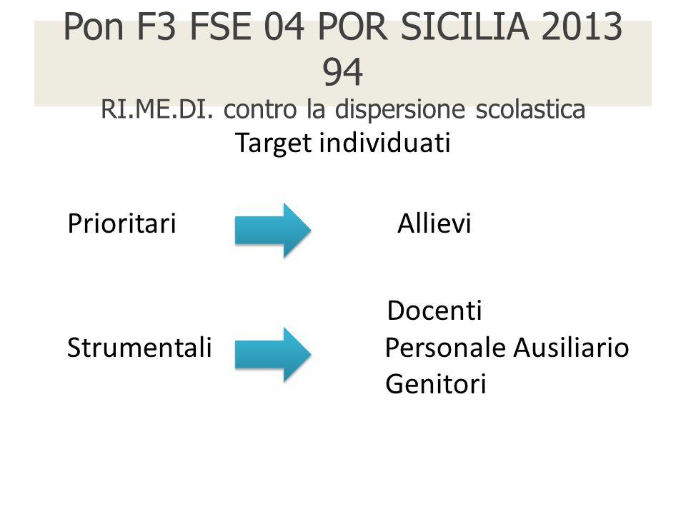 Target individuati Prioritari Allievi Docenti Strumentali Personale Ausiliario Genitori Pon F3 FSE 04 POR SICILIA 2013 94 RI.ME.DI. contro la dispersi