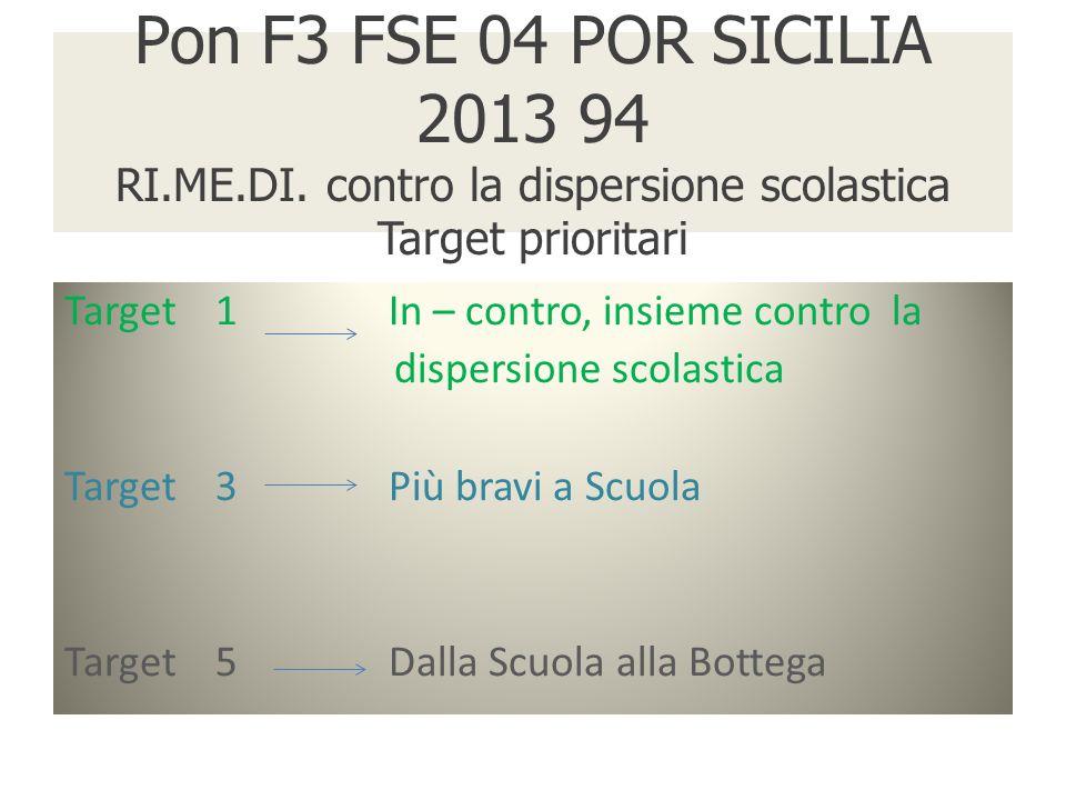 Pon F3 FSE 04 POR SICILIA 2013 94 RI.ME.DI. contro la dispersione scolastica Target prioritari Target 1 In – contro, insieme contro la dispersione sco