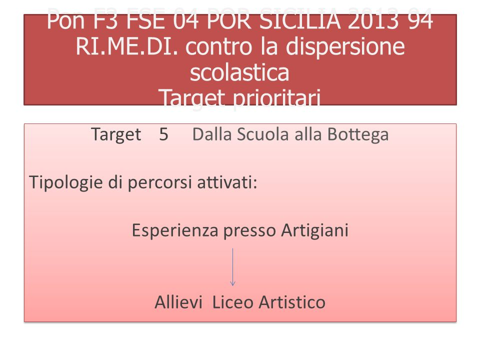 Target 5 Dalla Scuola alla Bottega Tipologie di percorsi attivati: Esperienza presso Artigiani Allievi Liceo Artistico Target 5 Dalla Scuola alla Bott