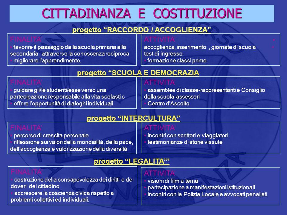 CITTADINANZA E COSTITUZIONE progetto SCUOLA E DEMOCRAZIA progetto INTERCULTURA FINALITA guidare gli/le studenti/esse verso una partecipazione responsa