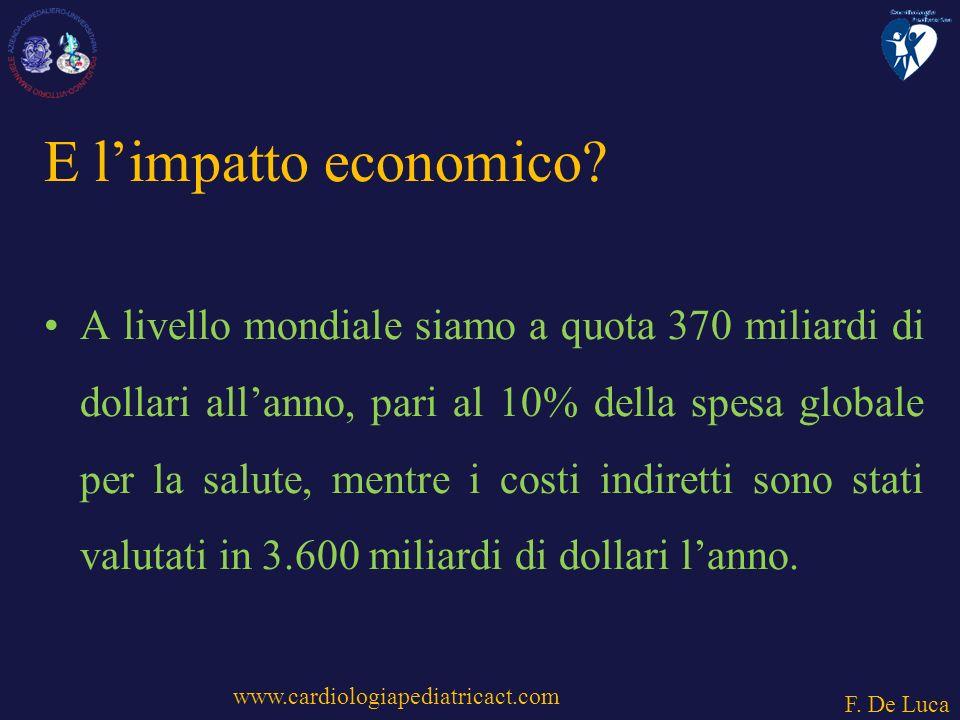 www.cardiologiapediatricact.com F.De Luca E limpatto economico.