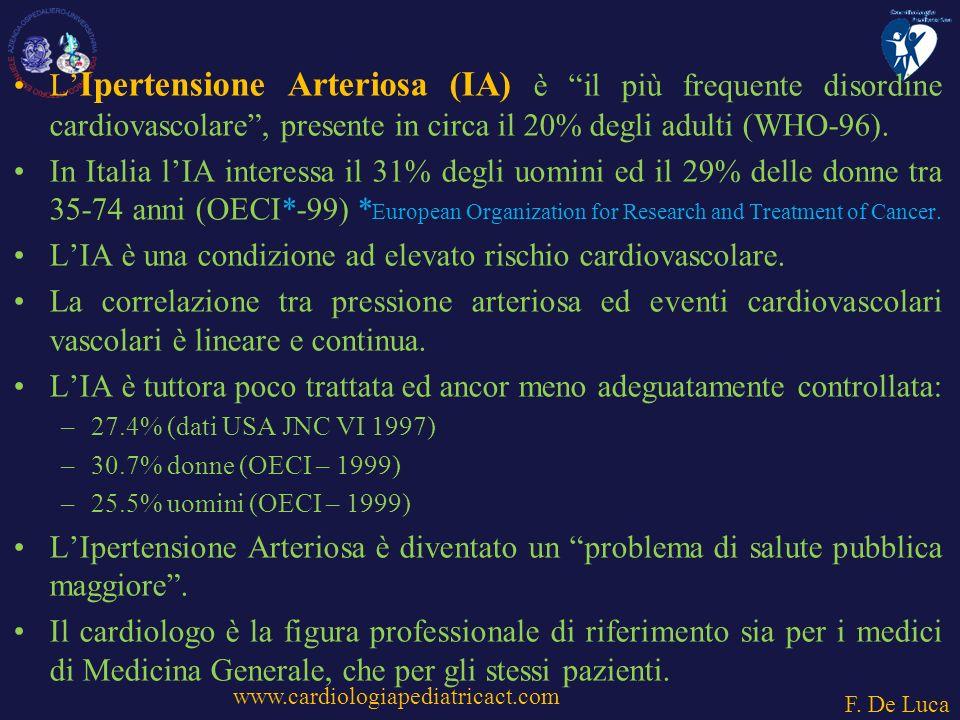www.cardiologiapediatricact.com F. De Luca Coartazione aortica serrata