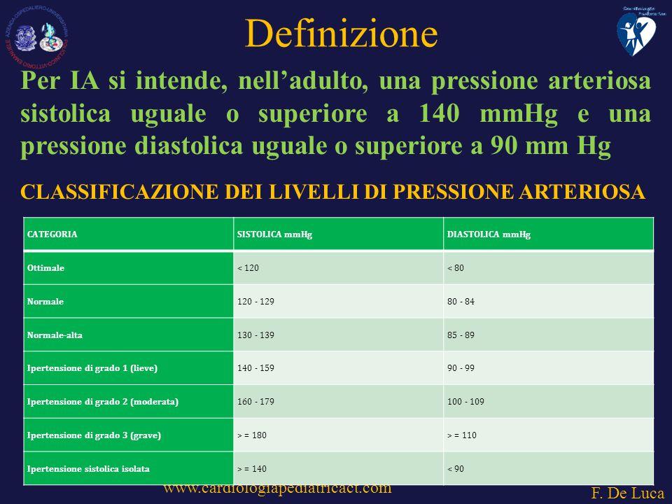 www.cardiologiapediatricact.com F. De Luca Per IA in età pediatrica invece…