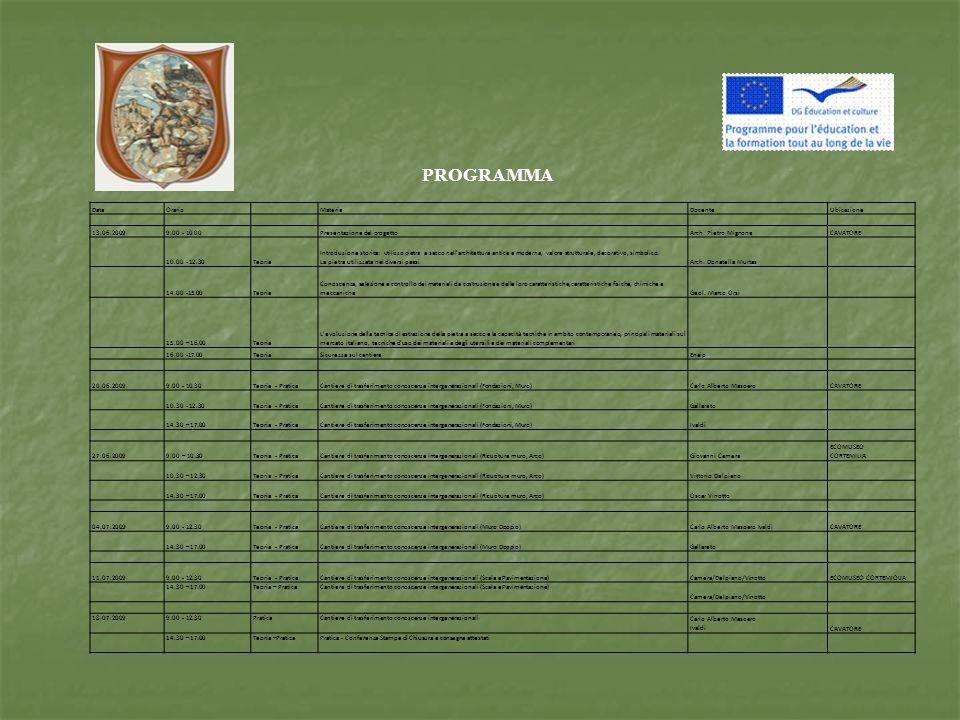 DataOrarioMateriaDocenteUbicazione 13.06.20099.00 - 10.00Presentazione del progettoArch.