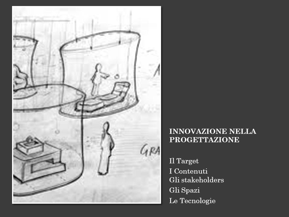 TECNOLOGIE IN GIOCO -Visuali -Sonore -Interattive