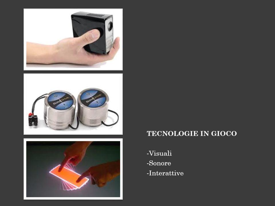 TECNOLOGIE DI VISUALIZZAZIONE Proiettori Ibridi, Ologrammi, Projection mapping, 3D passivo, Oled …
