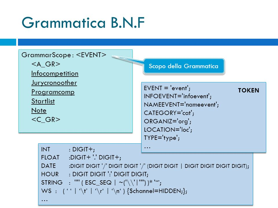 Grammatica B.N.F GrammarScope : Infocompetition Jurycronoother Programcomp Startlist Note Scopo della Grammatica INT : DIGIT+; FLOAT:DIGIT+ '.' DIGIT+