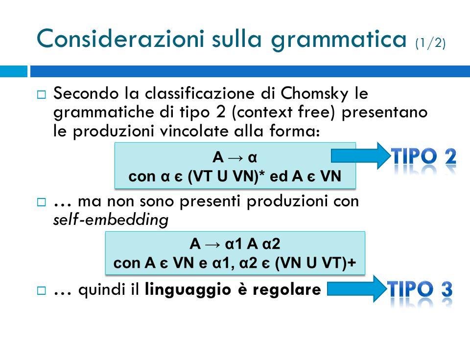 Considerazioni sulla grammatica (1/2) Secondo la classificazione di Chomsky le grammatiche di tipo 2 (context free) presentano le produzioni vincolate alla forma: … ma non sono presenti produzioni con self-embedding … quindi il linguaggio è regolare A α con α є (VT U VN)* ed A є VN A α con α є (VT U VN)* ed A є VN A α1 A α2 con A є VN e α1, α2 є (VN U VT)+ A α1 A α2 con A є VN e α1, α2 є (VN U VT)+