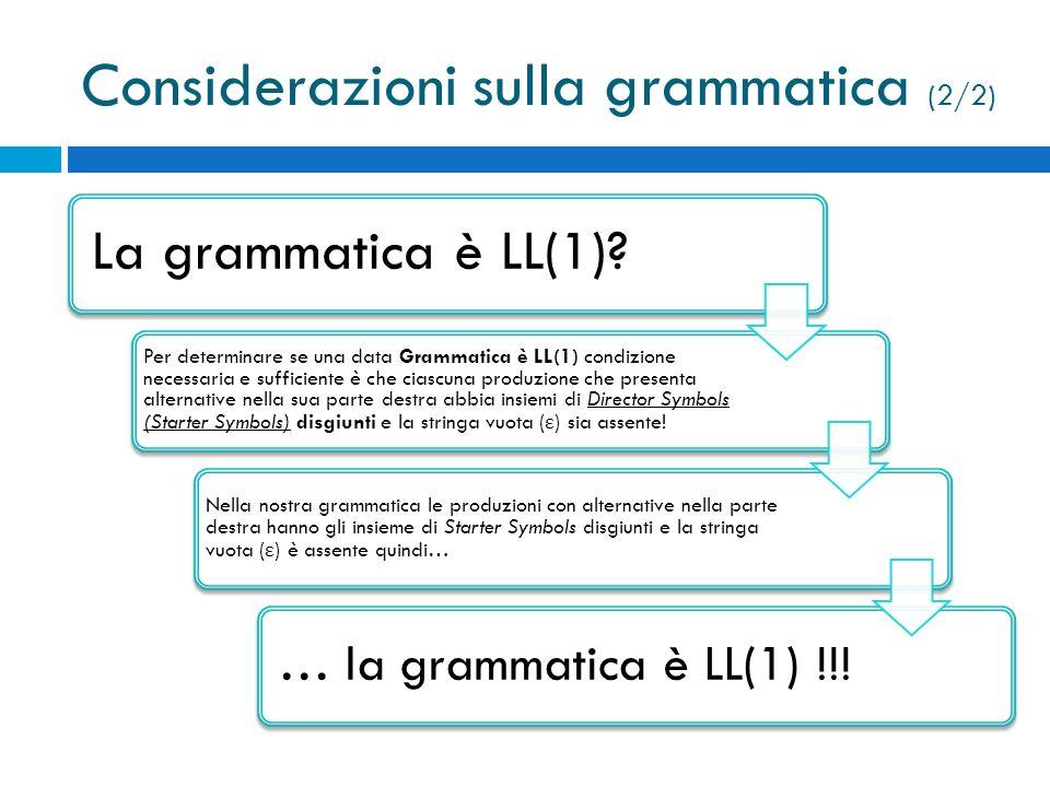 Considerazioni sulla grammatica (2/2) La grammatica è LL(1).