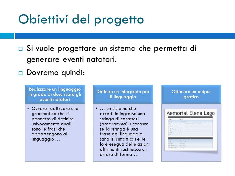 Obiettivi del progetto Si vuole progettare un sistema che permetta di generare eventi natatori.