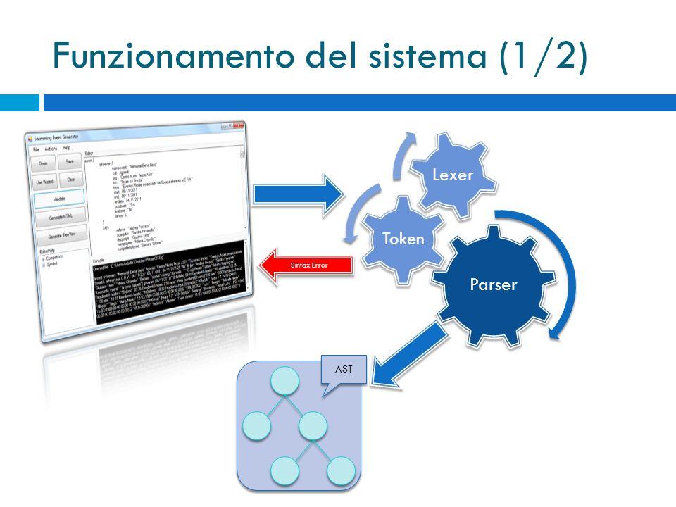 Parser Token Lexer Funzionamento del sistema (1/2) AST Sintax Error