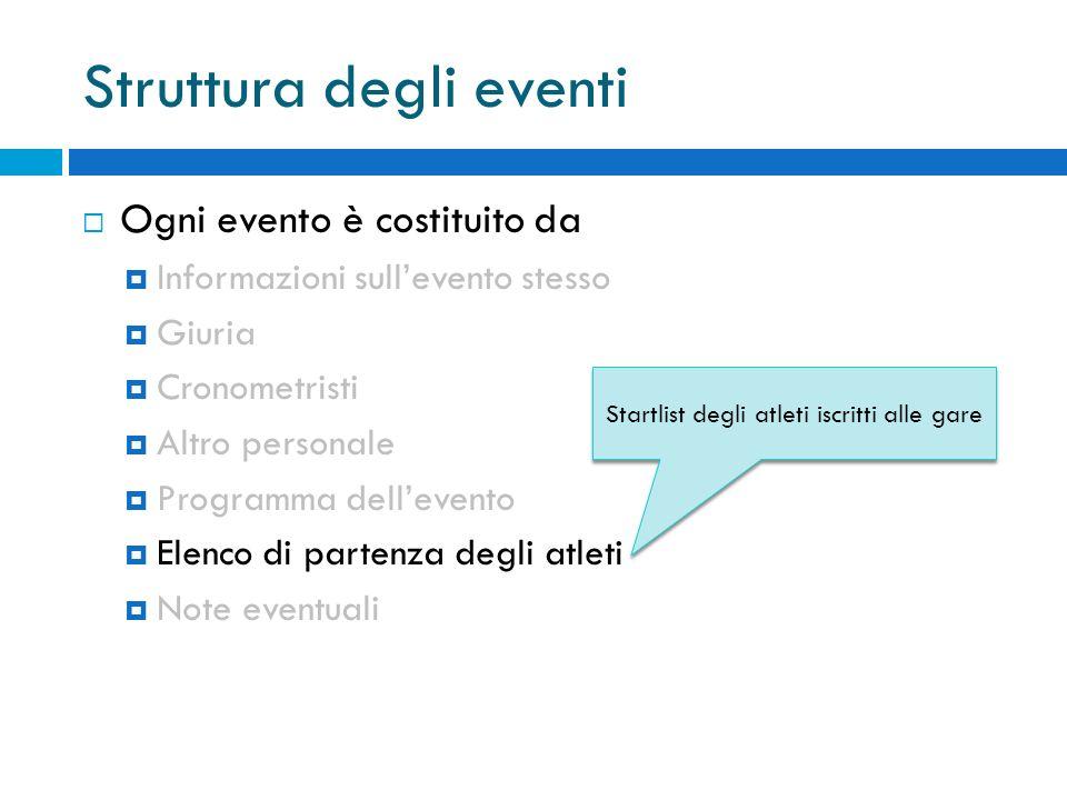 Struttura degli eventi Ogni evento è costituito da Informazioni sullevento stesso Giuria Cronometristi Altro personale Programma dellevento Elenco di partenza degli atleti Note eventuali Note