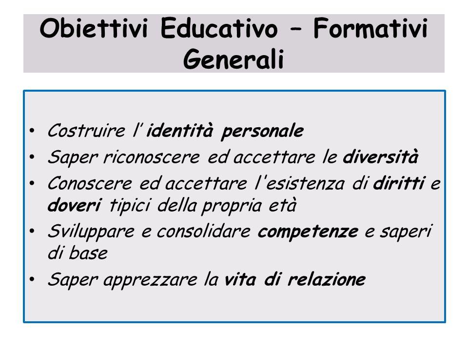 CURRICOLO DI BASE ITALIANO STORIA GEOGRAFIA LINGUA STRANIERA MATEMATICA SCIENZE EDUCAZIONE MUSICALE EDUCAZIONE ALLIMMAGINE EDUCAZIONE MOTORIA CONVIVENZA CIVILE* EDUCAZIONE RELIGIOSA (facoltativa) * La convivenza civile si sviluppa in: Educazione alla cittadinanza e Costituzione - Educazione stradale - Educazione ambientale - Educazione alimentare - Educazione alla salute - Educazione allaffettività **La mensa è gestita da assistenti comunali SCUOLA PRIMARIA A.