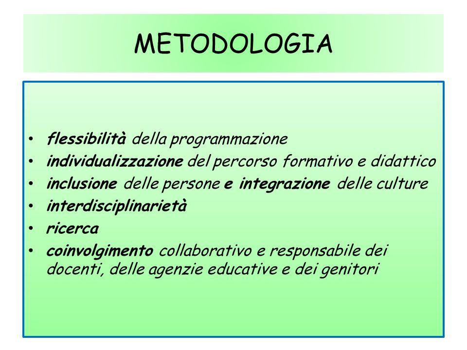 METODOLOGIA flessibilità della programmazione individualizzazione del percorso formativo e didattico inclusione delle persone e integrazione delle culture interdisciplinarietà ricerca coinvolgimento collaborativo e responsabile dei docenti, delle agenzie educative e dei genitori
